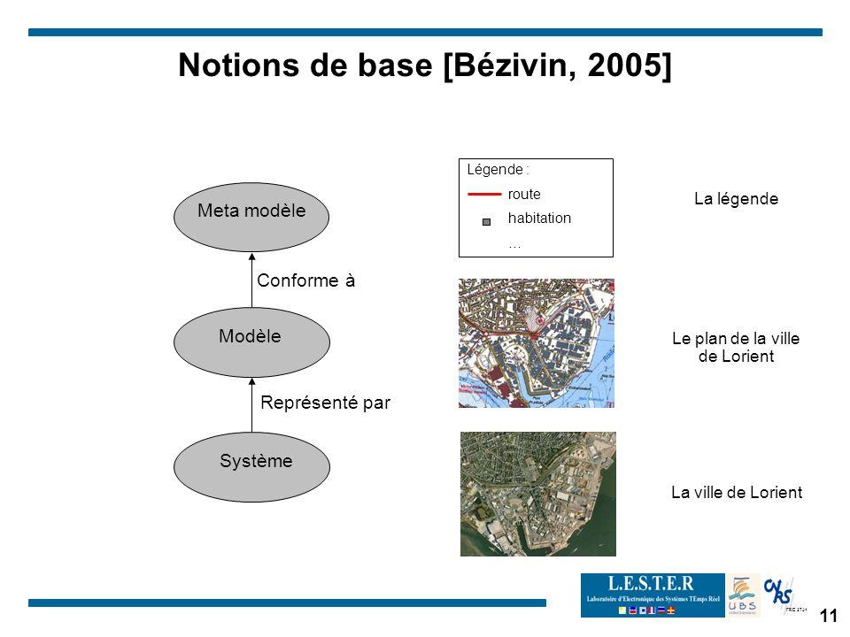 Notions de base [Bézivin, 2005]